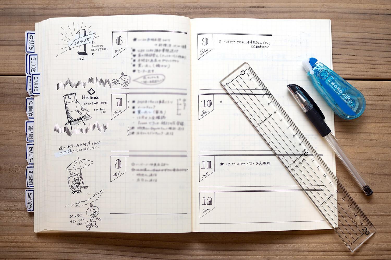 黒ペンだけの自作手帳