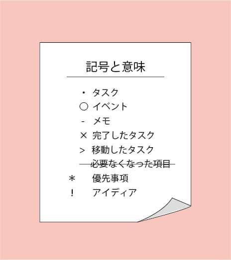 キー(key)の意味〜バレットジャーナル