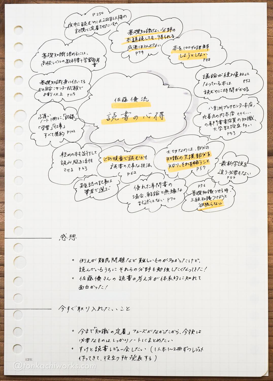 読書の技法_読書ノート3
