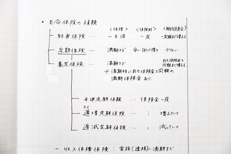 FP3級試験_05